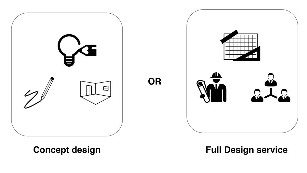 интериорен дизайн и изпълнение